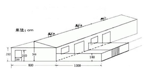 一、羊舍建筑的基本要求 1、地面:要求干燥、平整,便于清洁。一般都采用粘土地面,易于去表换新,但易潮湿,不易消毒;室内地面要求比室外地面稍高,以防雨水倒灌。 2、墙壁:砖石墙壁或土墙均可,可根据当地情况和经济条件决定,高度一般为2-3米,寒冷地区低些,气温高的地区可高些。 3、门窗:一般门宽1.