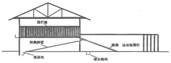 南方楼式羊舍建设要求及设计图纸