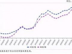 2021年4月牛羊肉市场供需及价格走势预测分析