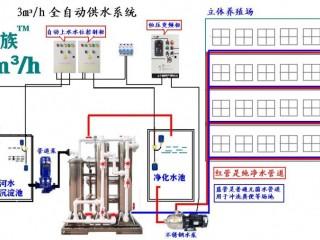 特供四川省养猪场养羊场井水河水专用净水水机杀菌消毒机